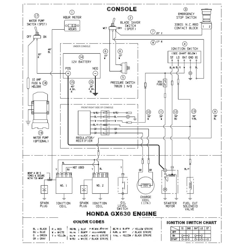 Schön Honda Gx630 Schaltplan Zeitgenössisch - Elektrische Schaltplan ...